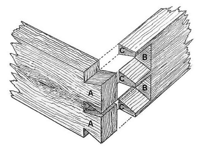 dovetail_joint_01a